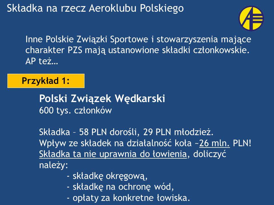 Składka na rzecz Aeroklubu Polskiego Inne Polskie Związki Sportowe i stowarzyszenia mające charakter PZS mają ustanowione składki członkowskie. AP też