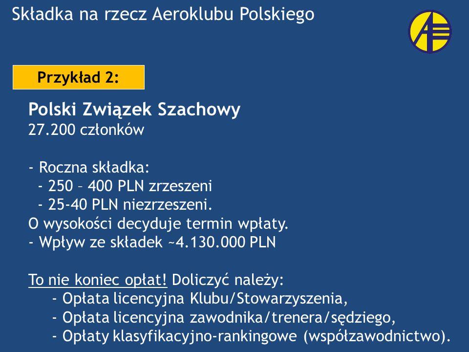 Polski Związek Szachowy 27.200 członków - Roczna składka: - 250 – 400 PLN zrzeszeni - 25-40 PLN niezrzeszeni. O wysokości decyduje termin wpłaty. - Wp