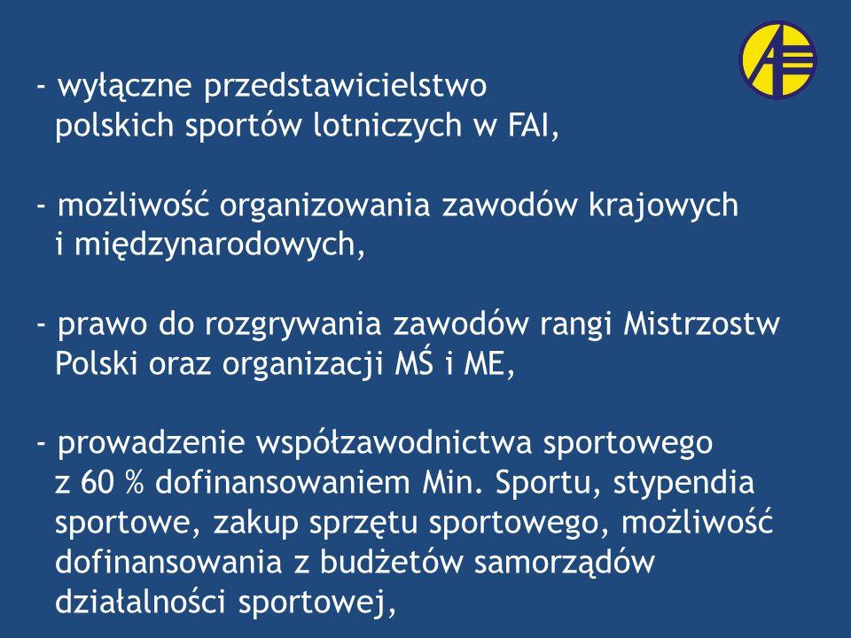 - wyłączne przedstawicielstwo polskich sportów lotniczych w FAI, - możliwość organizowania zawodów krajowych i międzynarodowych, - prawo do rozgrywani