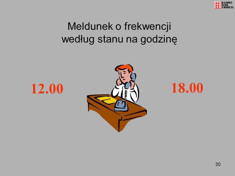 30 Meldunek o frekwencji według stanu na godzinę 12.00 18.00