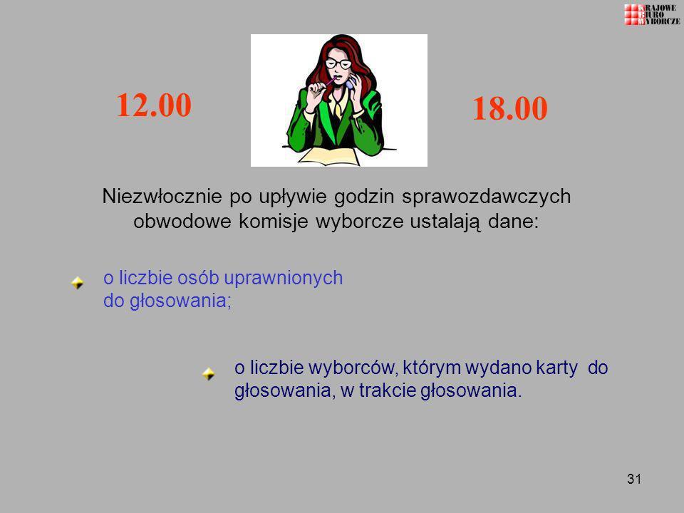 31 12.00 18.00 Niezwłocznie po upływie godzin sprawozdawczych obwodowe komisje wyborcze ustalają dane: o liczbie osób uprawnionych do głosowania; o li