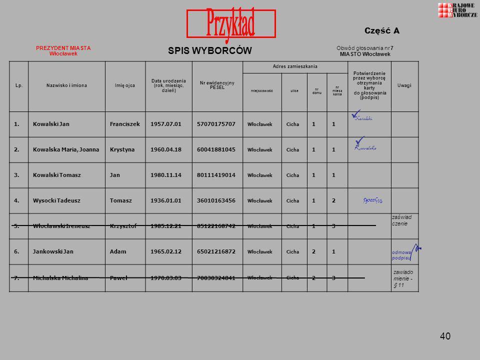 40 PREZYDENT MIASTA Włocławek SPIS WYBORCÓW Obwód głosowania nr 7 MIASTO Włocławek Lp.Nazwisko i imionaImię ojca Data urodzenia (rok, miesiąc, dzień)