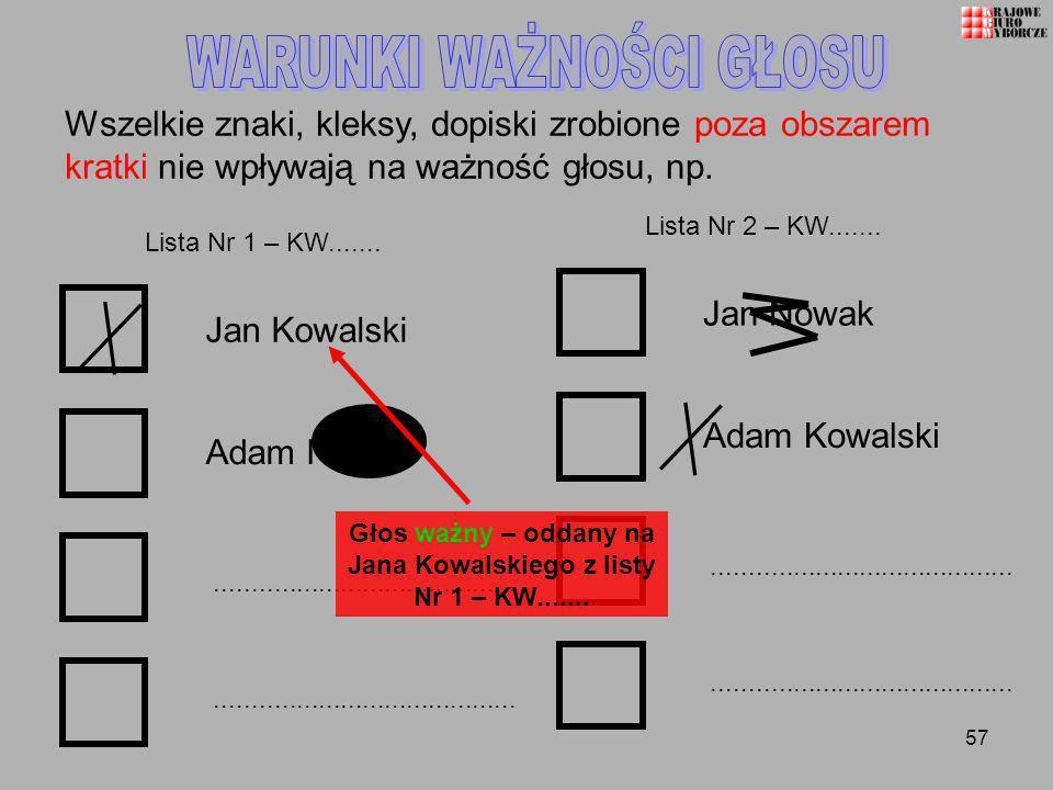 57 Wszelkie znaki, kleksy, dopiski zrobione poza obszarem kratki nie wpływają na ważność głosu, np. Jan Kowalski Adam Nowak...........................