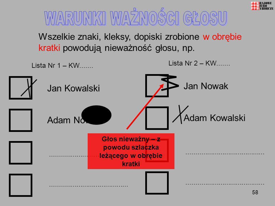58 Jan Kowalski Adam Nowak......................................... Lista Nr 1 – KW....... Jan Nowak Adam Kowalski....................................