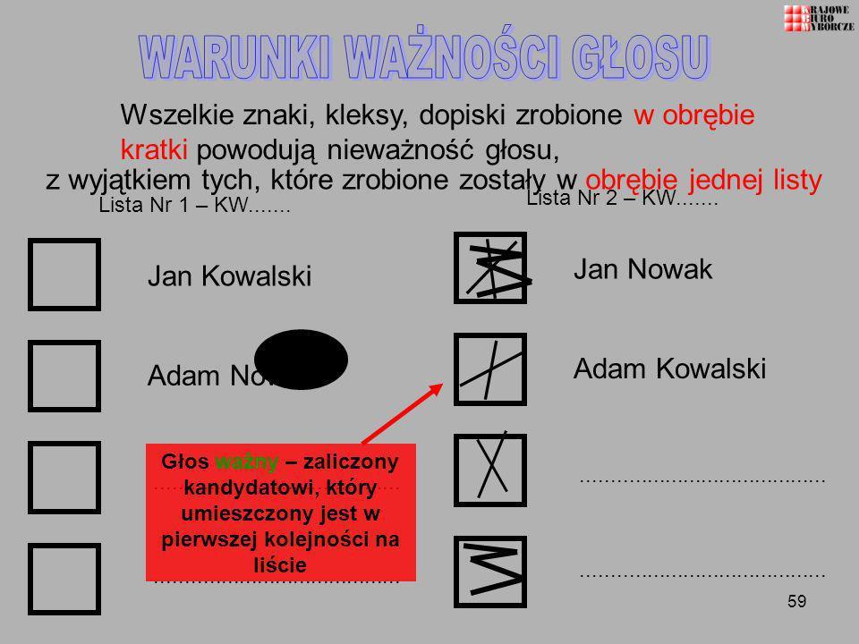 59 Jan Kowalski Adam Nowak......................................... Lista Nr 1 – KW....... Jan Nowak Adam Kowalski....................................