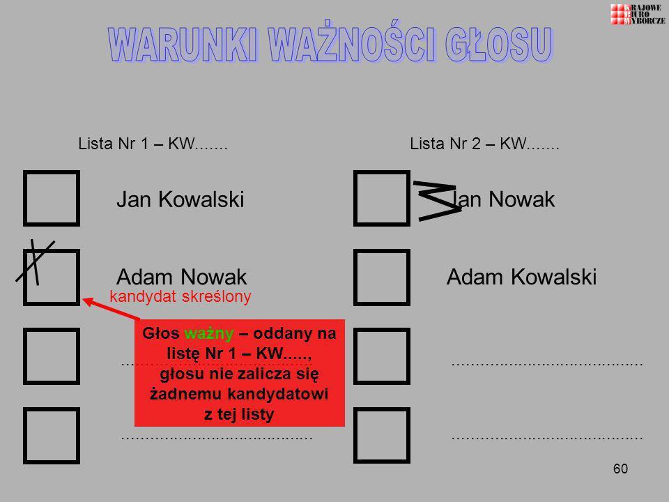 60 Jan Kowalski Adam Nowak......................................... Lista Nr 1 – KW....... Jan Nowak Adam Kowalski....................................