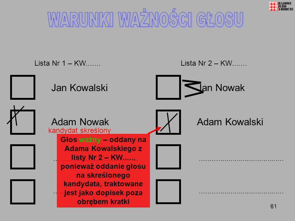 61 Jan Kowalski Adam Nowak......................................... Lista Nr 1 – KW....... Jan Nowak Adam Kowalski....................................