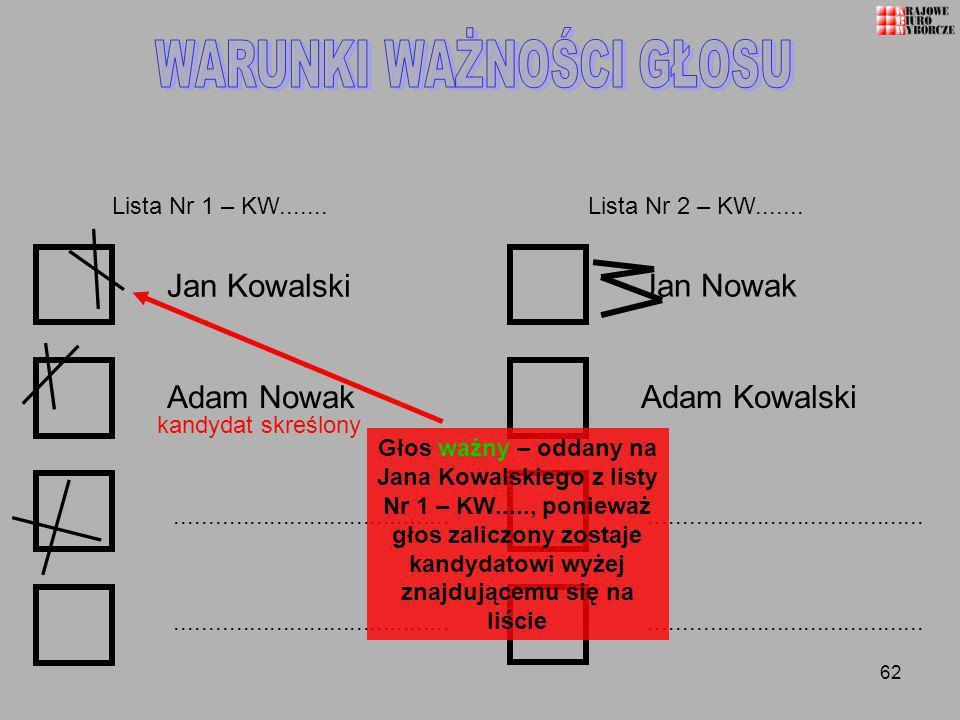 62 Jan Kowalski Adam Nowak......................................... Lista Nr 1 – KW....... Jan Nowak Adam Kowalski....................................