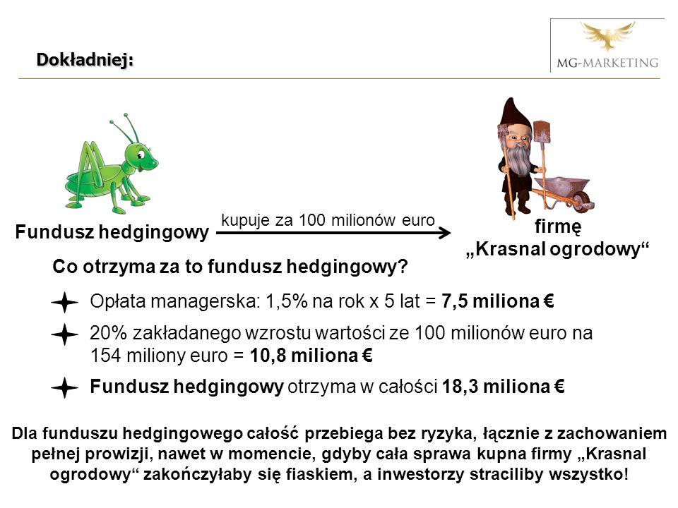 Dokładniej: Fundusz hedgingowy firmę Krasnal ogrodowy kupuje za 100 milionów euro Co otrzyma za to fundusz hedgingowy.