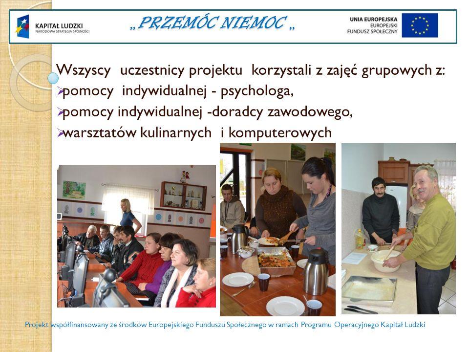 PRZEMÓC NIEMOC PRZEMÓC NIEMOC Wszyscy uczestnicy projektu korzystali z zajęć grupowych z: pomocy indywidualnej - psychologa, pomocy indywidualnej -dor