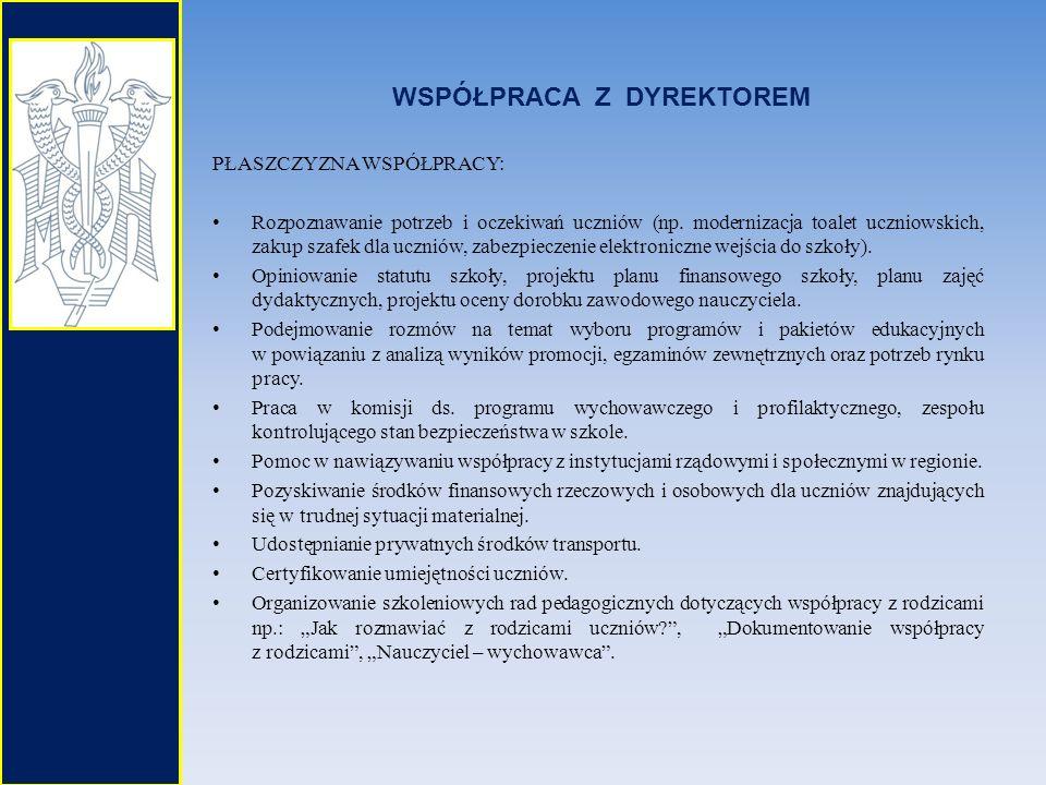 WSPÓŁPRACA Z WYCHOWAWCĄ PŁASZCZYZNA WSPÓŁPRACY: Systematyczne monitorowanie procesu dydaktycznego: dziennik elektroniczny LIBRUS, comiesięczne spotkania z rodzicami, konsultacje indywidualne.