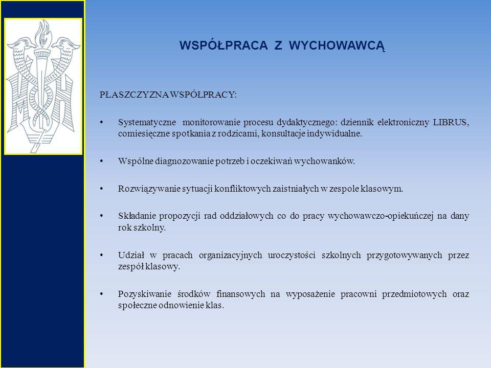 WSPÓŁPRACA Z WYCHOWAWCĄ PŁASZCZYZNA WSPÓŁPRACY: Systematyczne monitorowanie procesu dydaktycznego: dziennik elektroniczny LIBRUS, comiesięczne spotkan