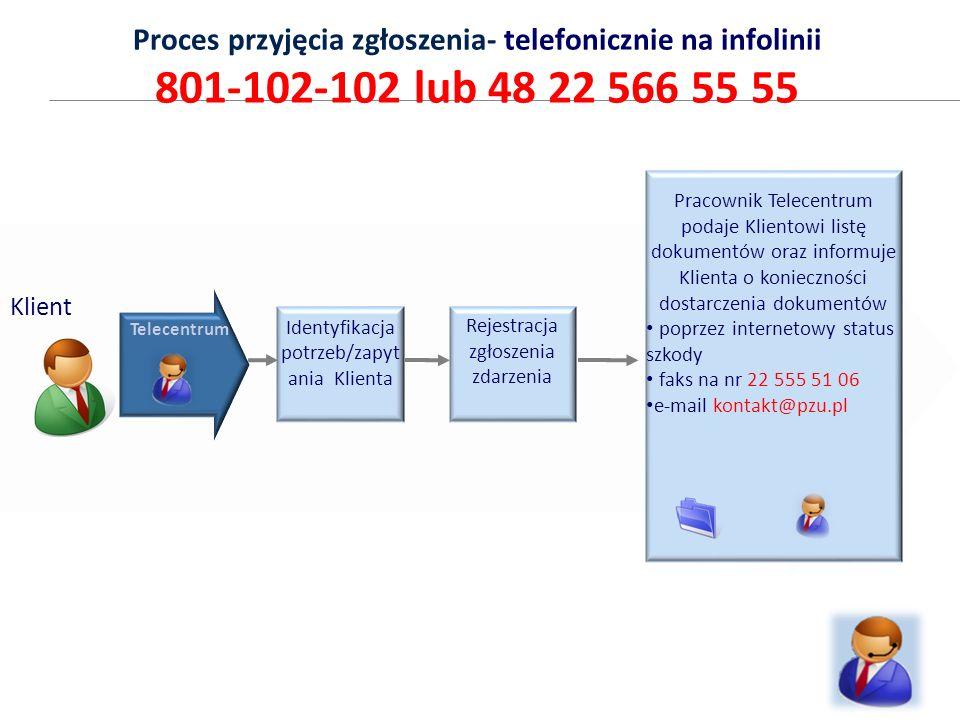 Proces przyjęcia zgłoszenia- telefonicznie na infolinii 801-102-102 lub 48 22 566 55 55 Klient Telecentrum Identyfikacja potrzeb/zapyt ania Klienta Re