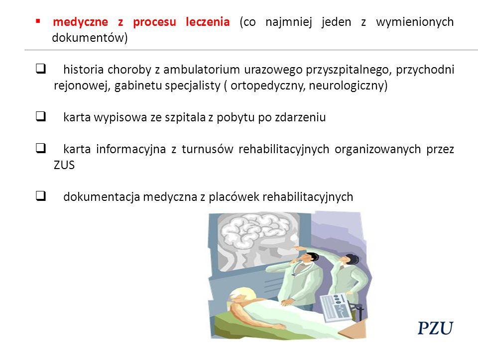 medyczne z procesu leczenia (co najmniej jeden z wymienionych dokumentów) historia choroby z ambulatorium urazowego przyszpitalnego, przychodni rejono