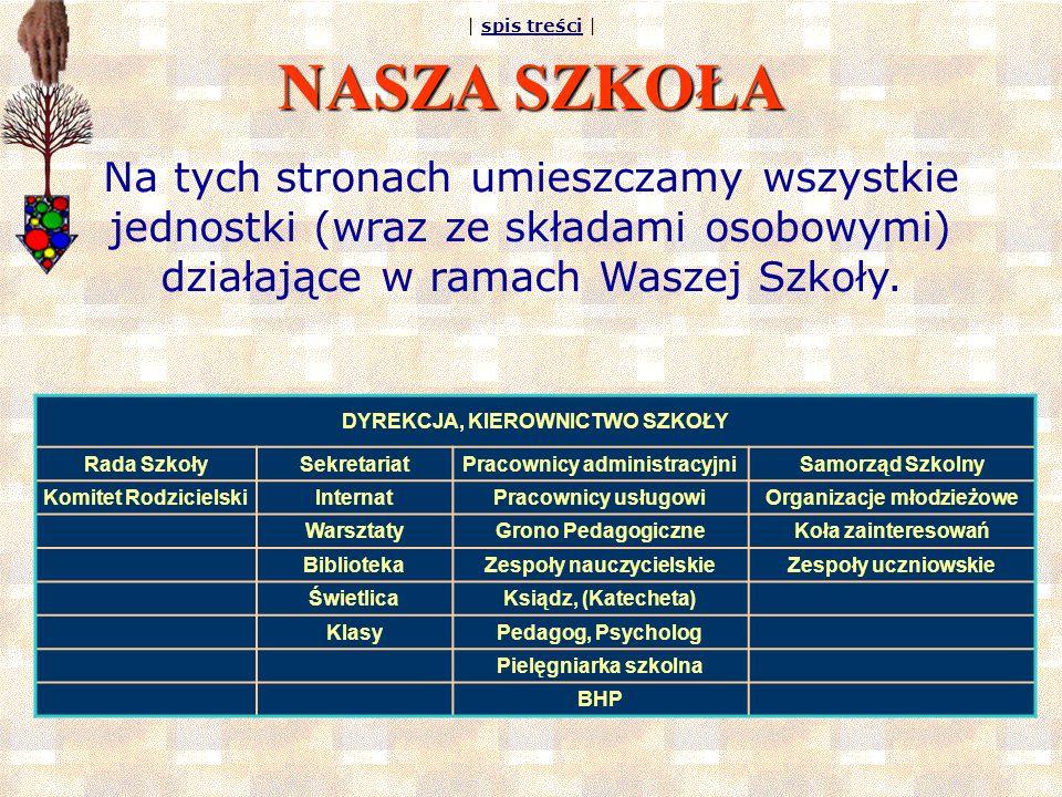 | spis treści |spis treści NASZA SZKOŁA Na tych stronach umieszczamy wszystkie jednostki (wraz ze składami osobowymi) działające w ramach Waszej Szkoły.