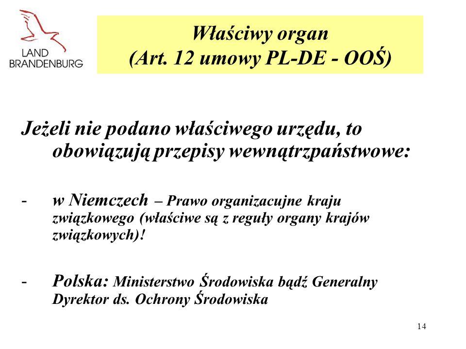 14 Właściwy organ (Art. 12 umowy PL-DE - OOŚ) Jeżeli nie podano właściwego urzędu, to obowiązują przepisy wewnątrzpaństwowe: -w Niemczech – Prawo orga