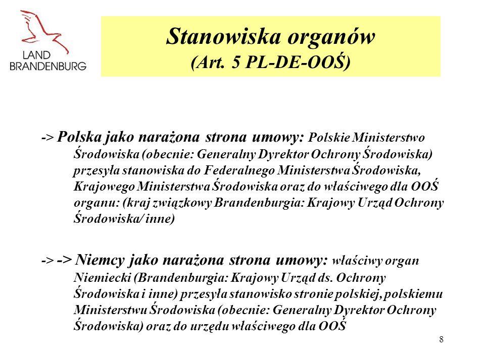 8 Stanowiska organów (Art. 5 PL-DE-OOŚ) -> Polska jako narażona strona umowy: Polskie Ministerstwo Środowiska (obecnie: Generalny Dyrektor Ochrony Śro