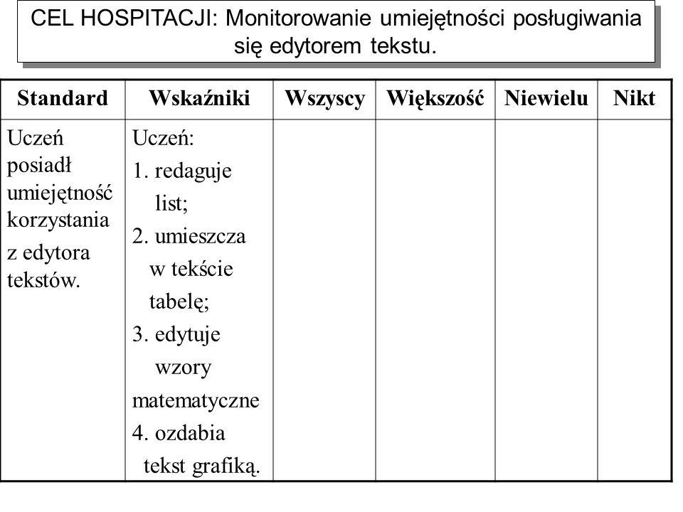 CEL HOSPITACJI: Monitorowanie umiejętności posługiwania się edytorem tekstu.