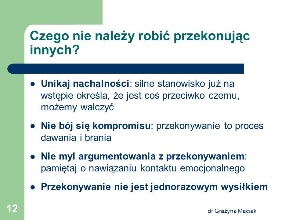 dr Grażyna Maciak 12 Czego nie należy robić przekonując innych? Unikaj nachalności: silne stanowisko już na wstępie określa, że jest coś przeciwko cze