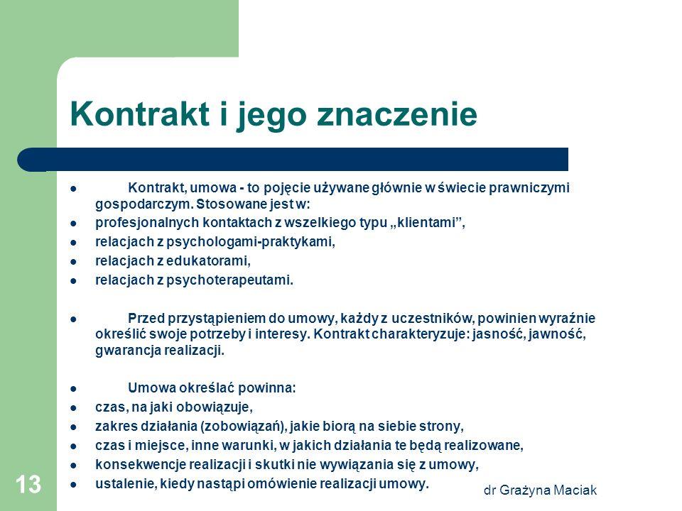 dr Grażyna Maciak 13 Kontrakt i jego znaczenie Kontrakt, umowa - to pojęcie używane głównie w świecie prawniczymi gospodarczym. Stosowane jest w: prof