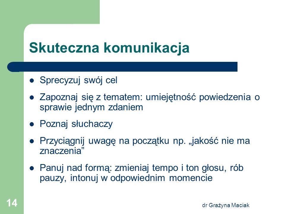 dr Grażyna Maciak 14 Skuteczna komunikacja Sprecyzuj swój cel Zapoznaj się z tematem: umiejętność powiedzenia o sprawie jednym zdaniem Poznaj słuchacz