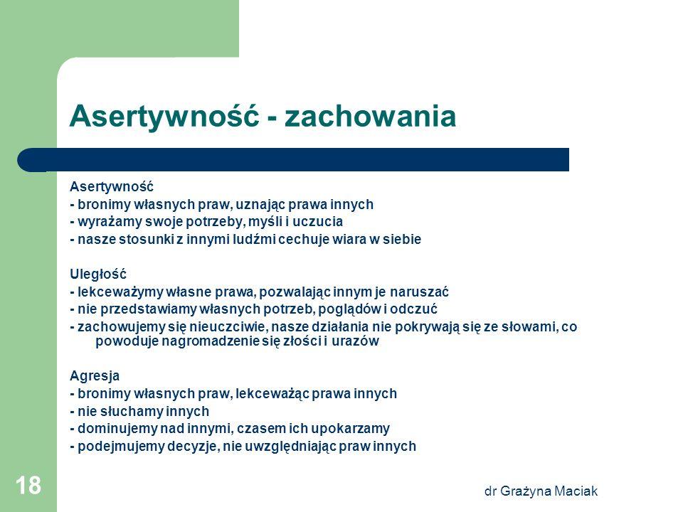 dr Grażyna Maciak 18 Asertywność - zachowania Asertywność - bronimy własnych praw, uznając prawa innych - wyrażamy swoje potrzeby, myśli i uczucia - n