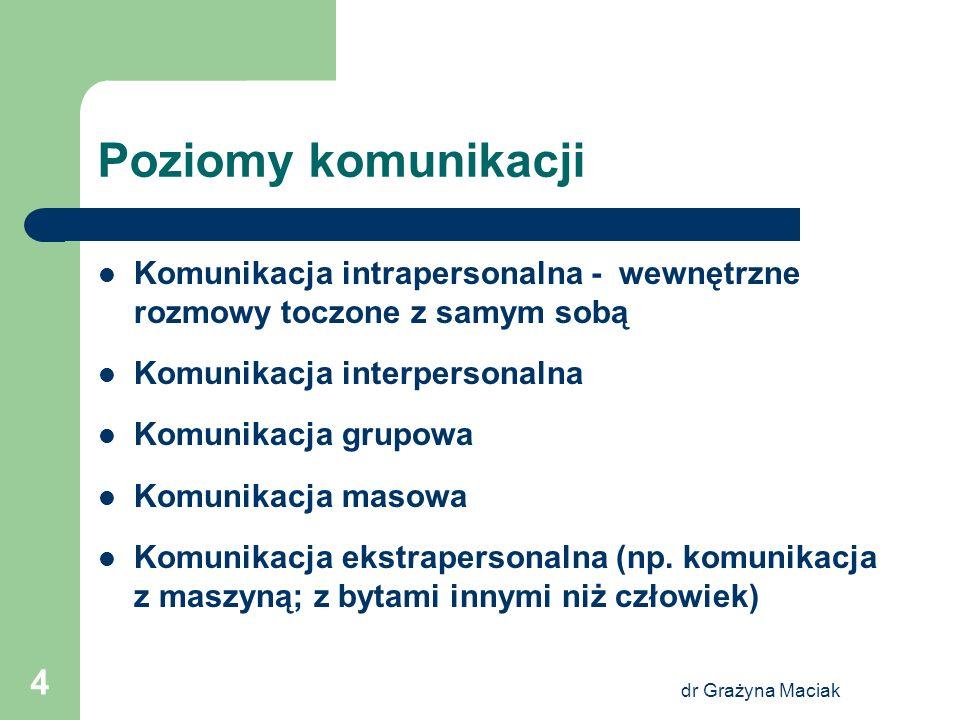 dr Grażyna Maciak 4 Poziomy komunikacji Komunikacja intrapersonalna - wewnętrzne rozmowy toczone z samym sobą Komunikacja interpersonalna Komunikacja