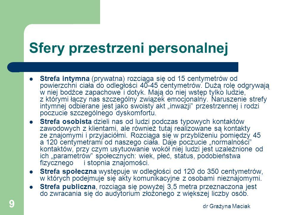 dr Grażyna Maciak 9 Sfery przestrzeni personalnej Strefa intymna (prywatna) rozciąga się od 15 centymetrów od powierzchni ciała do odległości 40-45 ce