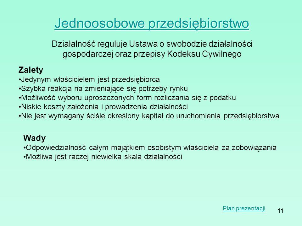 11 Jednoosobowe przedsiębiorstwo Jednoosobowe przedsiębiorstwo Działalność reguluje Ustawa o swobodzie działalności gospodarczej oraz przepisy Kodeksu