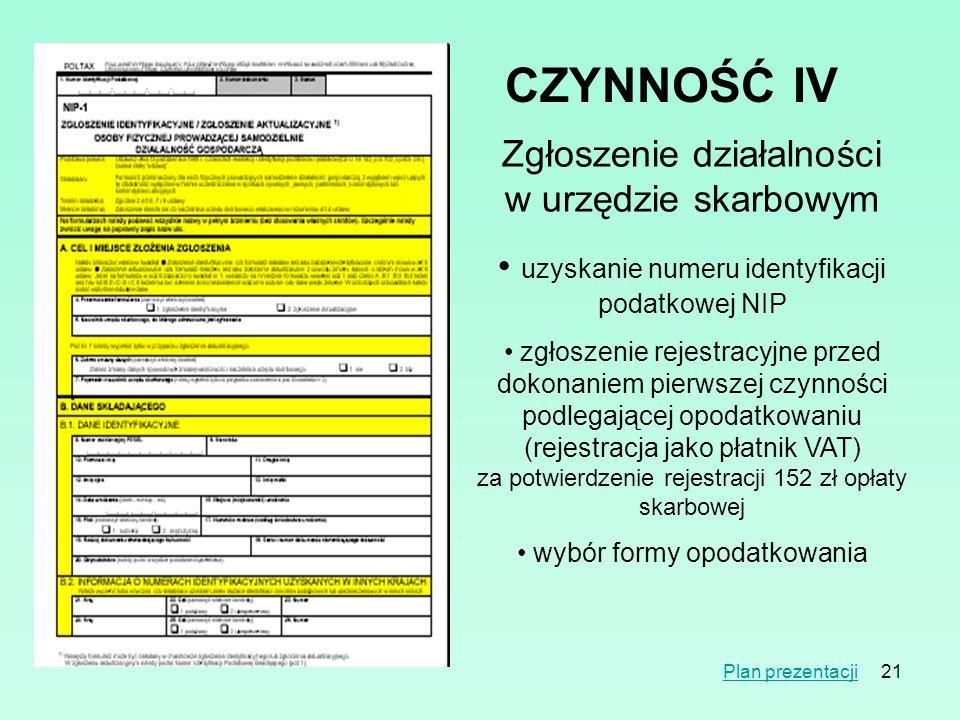 21 CZYNNOŚĆIV Zgłoszenie działalności w urzędzie skarbowym uzyskanie numeru identyfikacji podatkowej NIP zgłoszenie rejestracyjne przed dokonaniem pie