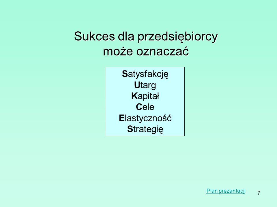 7 Sukces dla przedsiębiorcy może oznaczać Satysfakcję Utarg Kapitał Cele Elastyczność Strategię Plan prezentacji