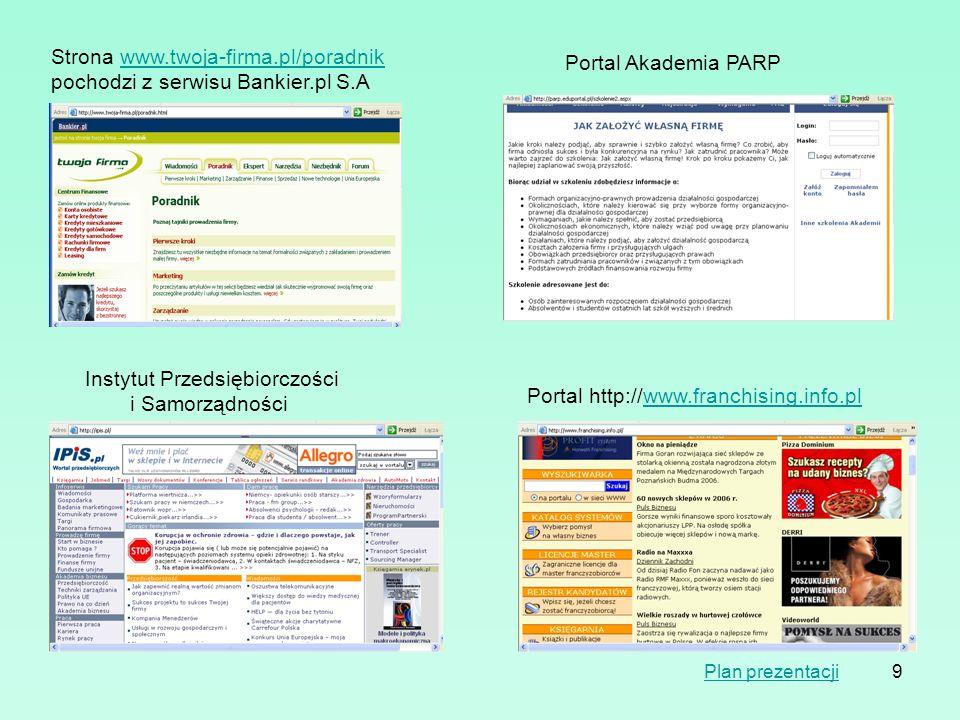 9 Strona www.twoja-firma.pl/poradnikwww.twoja-firma.pl/poradnik pochodzi z serwisu Bankier.pl S.A Portal Akademia PARP Portal http://www.franchising.i
