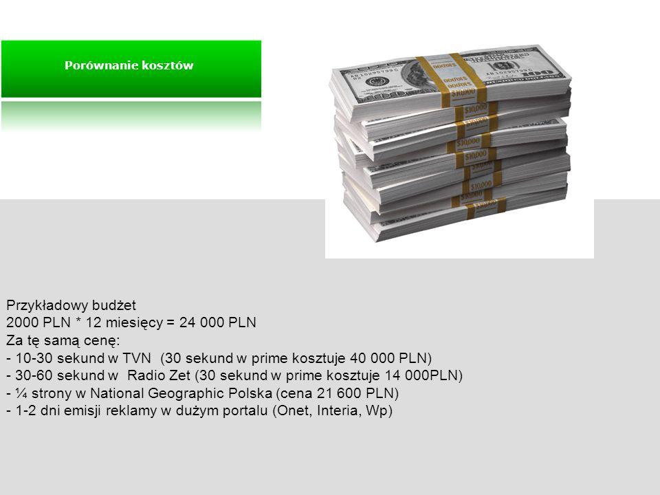 Przykładowy budżet 2000 PLN * 12 miesięcy = 24 000 PLN Za tę samą cenę: - 10-30 sekund w TVN (30 sekund w prime kosztuje 40 000 PLN) - 30-60 sekund w