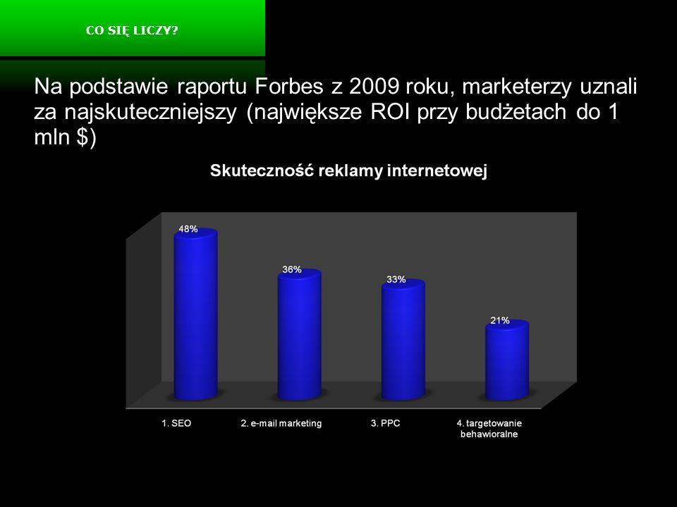 CO SIĘ LICZY? Na podstawie raportu Forbes z 2009 roku, marketerzy uznali za najskuteczniejszy (największe ROI przy budżetach do 1 mln $)