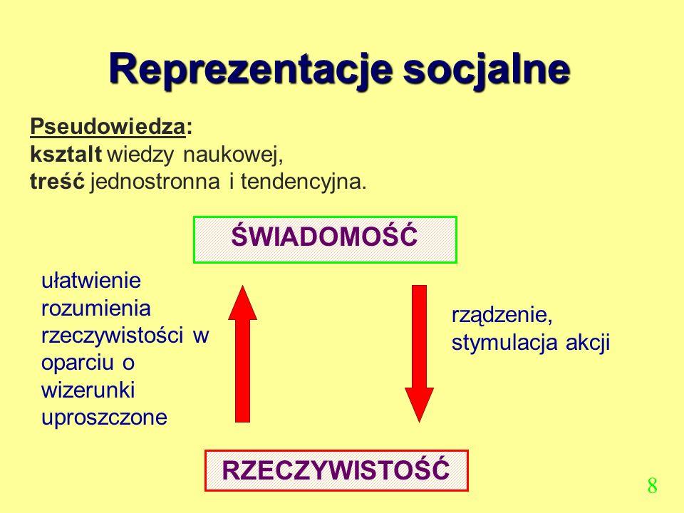Reprezentacje socjalne 8 RZECZYWISTOŚĆ ŚWIADOMOŚĆ Pseudowiedza: ksztalt wiedzy naukowej, treść jednostronna i tendencyjna. ułatwienie rozumienia rzecz