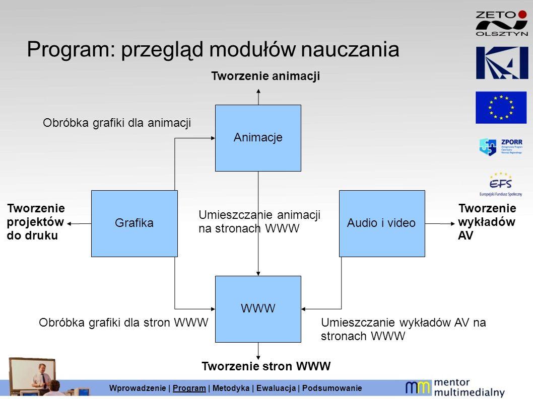 Program: przegląd modułów nauczania WWW Grafika Animacje Audio i video Obróbka grafiki dla animacji Obróbka grafiki dla stron WWWUmieszczanie wykładów