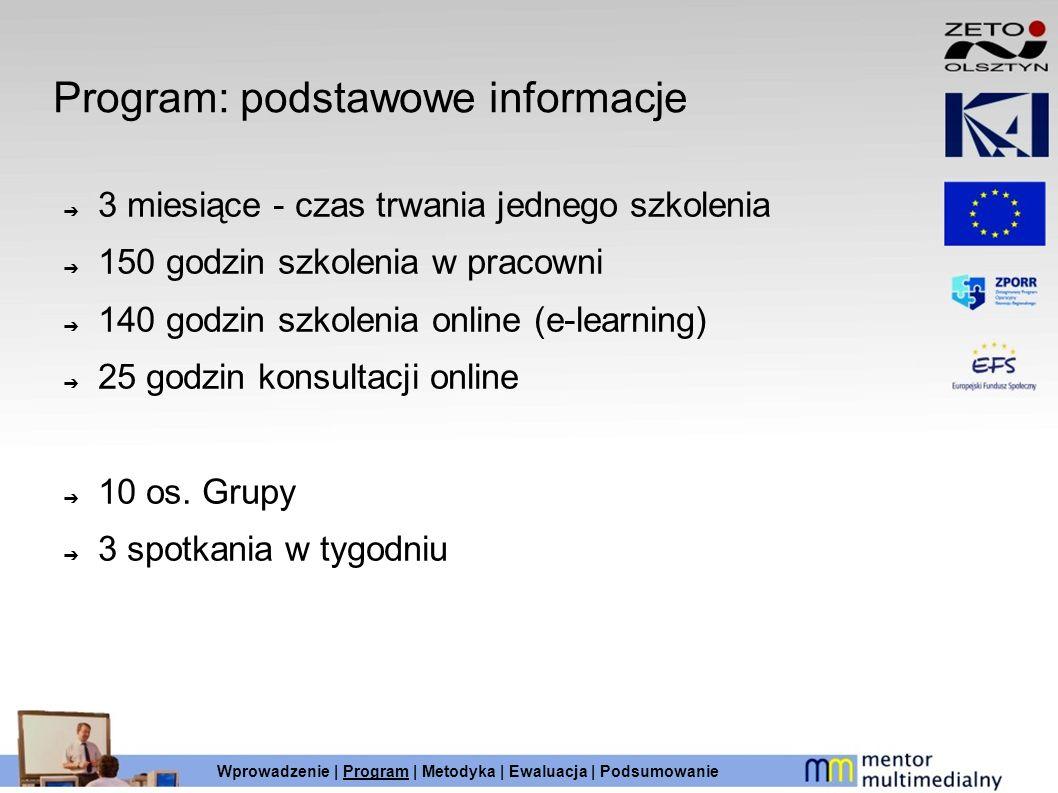 Program: przegląd modułów nauczania Moduły nauczania: Grafika WWW Animacje (technologia Flash) Audio i video Wprowadzenie | Program | Metodyka | Ewaluacja | Podsumowanie