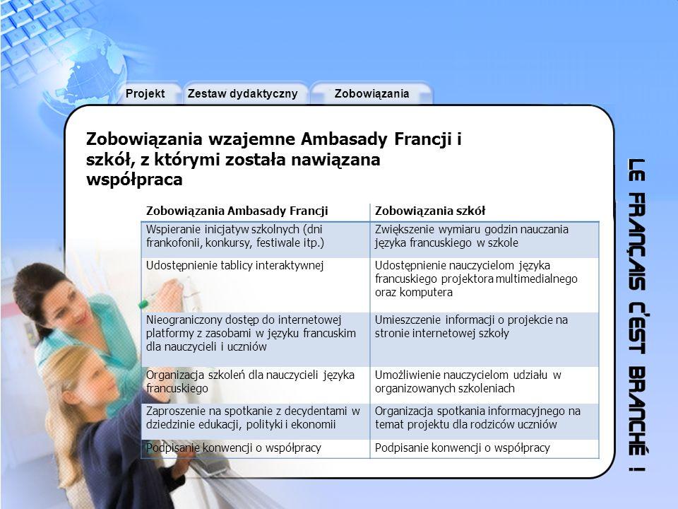 ProjektZestaw dydaktycznyZobowiązania Zobowiązania wzajemne Ambasady Francji i szkół, z którymi została nawiązana współpraca Zobowiązania Ambasady Fra
