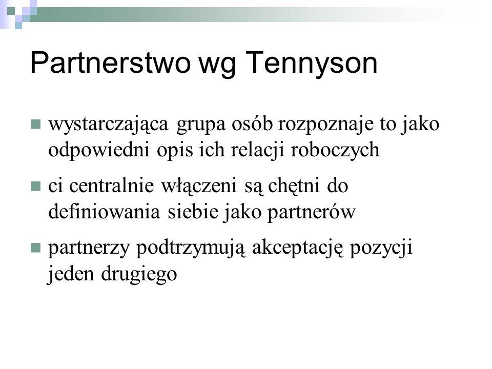 Partnerstwo wg Tennyson wystarczająca grupa osób rozpoznaje to jako odpowiedni opis ich relacji roboczych ci centralnie włączeni są chętni do definiowania siebie jako partnerów partnerzy podtrzymują akceptację pozycji jeden drugiego