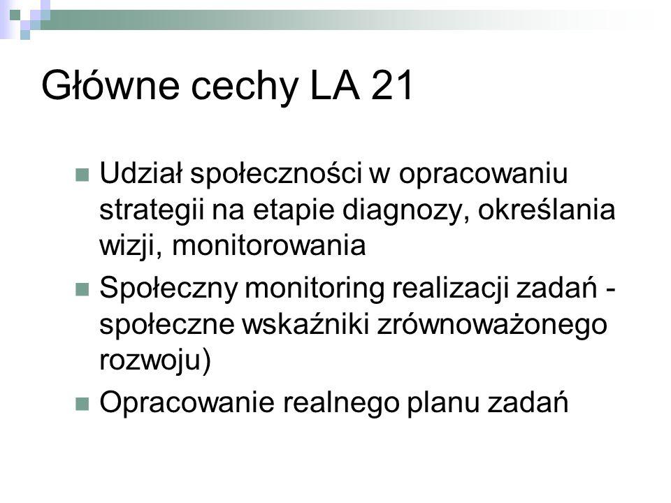 Główne cechy LA 21 Udział społeczności w opracowaniu strategii na etapie diagnozy, określania wizji, monitorowania Społeczny monitoring realizacji zadań - społeczne wskaźniki zrównoważonego rozwoju) Opracowanie realnego planu zadań