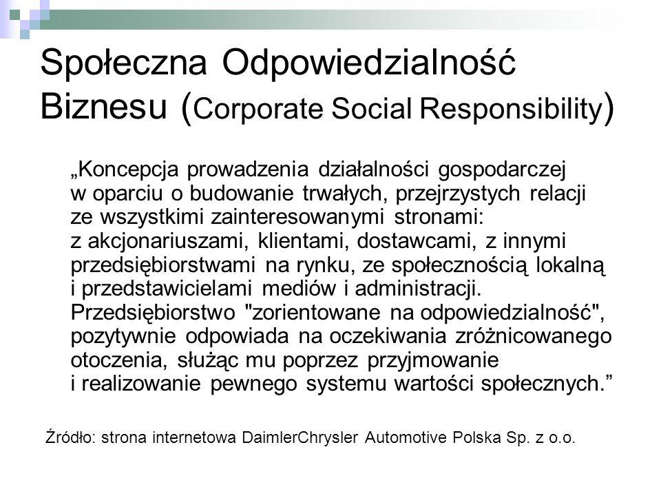 Społeczna Odpowiedzialność Biznesu ( Corporate Social Responsibility ) Koncepcja prowadzenia działalności gospodarczej w oparciu o budowanie trwałych, przejrzystych relacji ze wszystkimi zainteresowanymi stronami: z akcjonariuszami, klientami, dostawcami, z innymi przedsiębiorstwami na rynku, ze społecznością lokalną i przedstawicielami mediów i administracji.