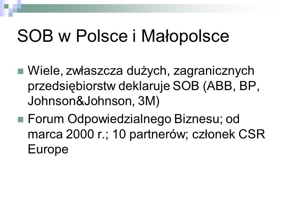 SOB w Polsce i Małopolsce Wiele, zwłaszcza dużych, zagranicznych przedsiębiorstw deklaruje SOB (ABB, BP, Johnson&Johnson, 3M) Forum Odpowiedzialnego Biznesu; od marca 2000 r.; 10 partnerów; członek CSR Europe
