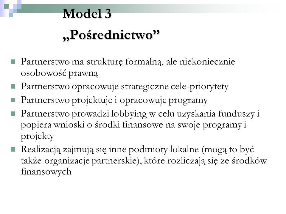 Model 3 Pośrednictwo Partnerstwo ma strukturę formalną, ale niekoniecznie osobowość prawną Partnerstwo opracowuje strategiczne cele-priorytety Partnerstwo projektuje i opracowuje programy Partnerstwo prowadzi lobbying w celu uzyskania funduszy i popiera wnioski o środki finansowe na swoje programy i projekty Realizacją zajmują się inne podmioty lokalne (mogą to być także organizacje partnerskie), które rozliczają się ze środków finansowych