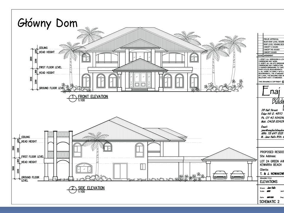 Główny Dom