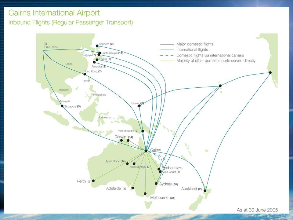 Cairns Główny Port –Wielkiej Rafy Koralowej