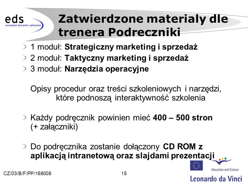 15CZ/03/B/F/PP/168008 1 moduł: Strategiczny marketing i sprzedaż 2 moduł: Taktyczny marketing i sprzedaż 3 moduł: Narzędzia operacyjne Opisy procedur oraz treści szkoleniowych i narzędzi, które podnoszą interaktywność szkolenia Każdy podręcznik powinien mieć 400 – 500 stron (+ załączniki) Do podręcznika zostanie dołączony CD ROM z aplikacją intranetową oraz slajdami prezentacji Zatwierdzone materialy dle trenera Podreczniki