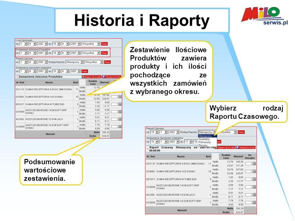 Historia i Raporty Zestawienie Ilościowe Produktów zawiera produkty i ich ilości pochodzące ze wszystkich zamówień z wybranego okresu.