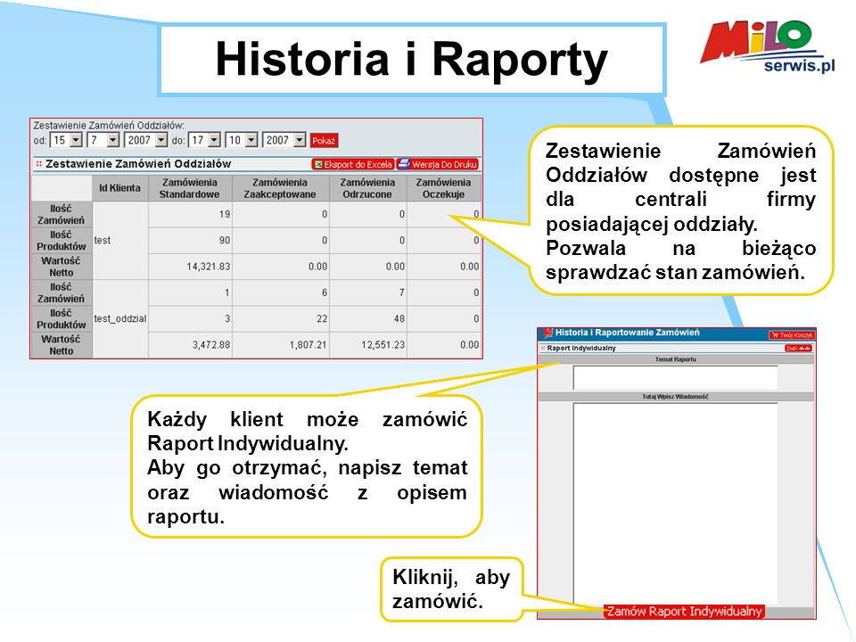 Historia i Raporty Zestawienie Zamówień Oddziałów dostępne jest dla centrali firmy posiadającej oddziały.