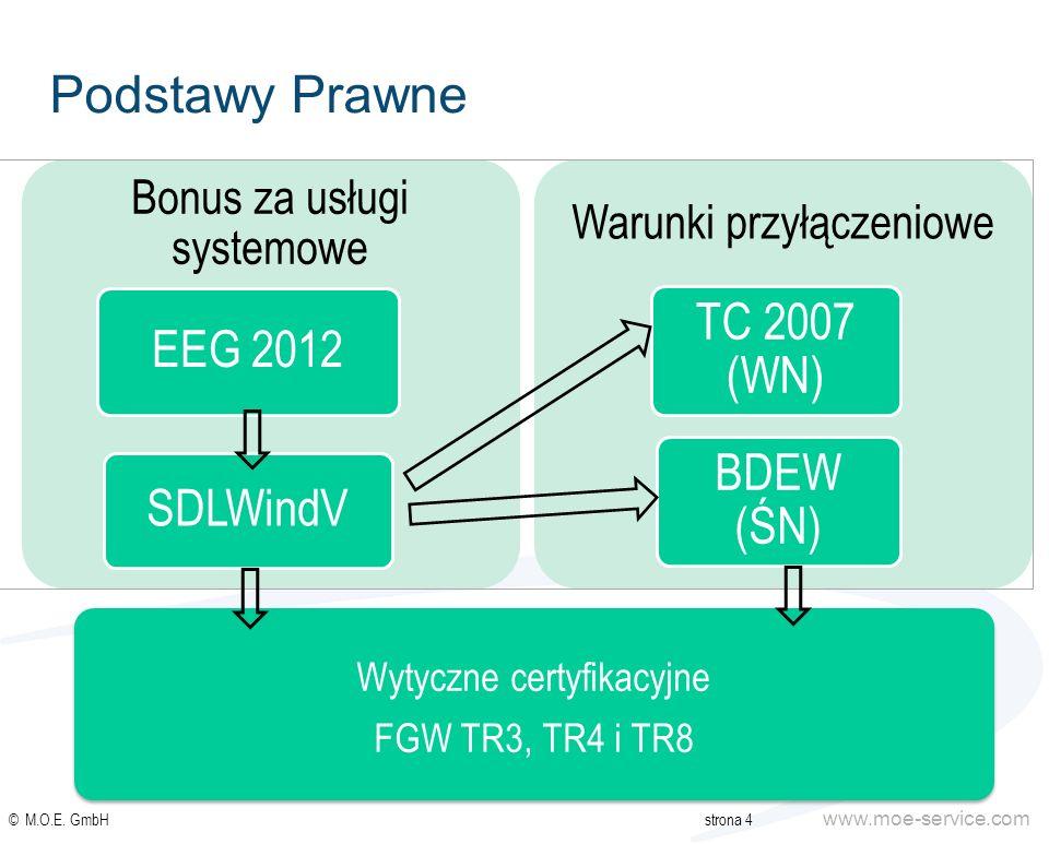 www.moe-service.com Podstawy Prawne Bonus za usługi systemowe EEG 2012 SDLWindV Warunki przyłączeniowe TC 2007 (WN) BDEW (ŚN) strona 4 Wytyczne certyf