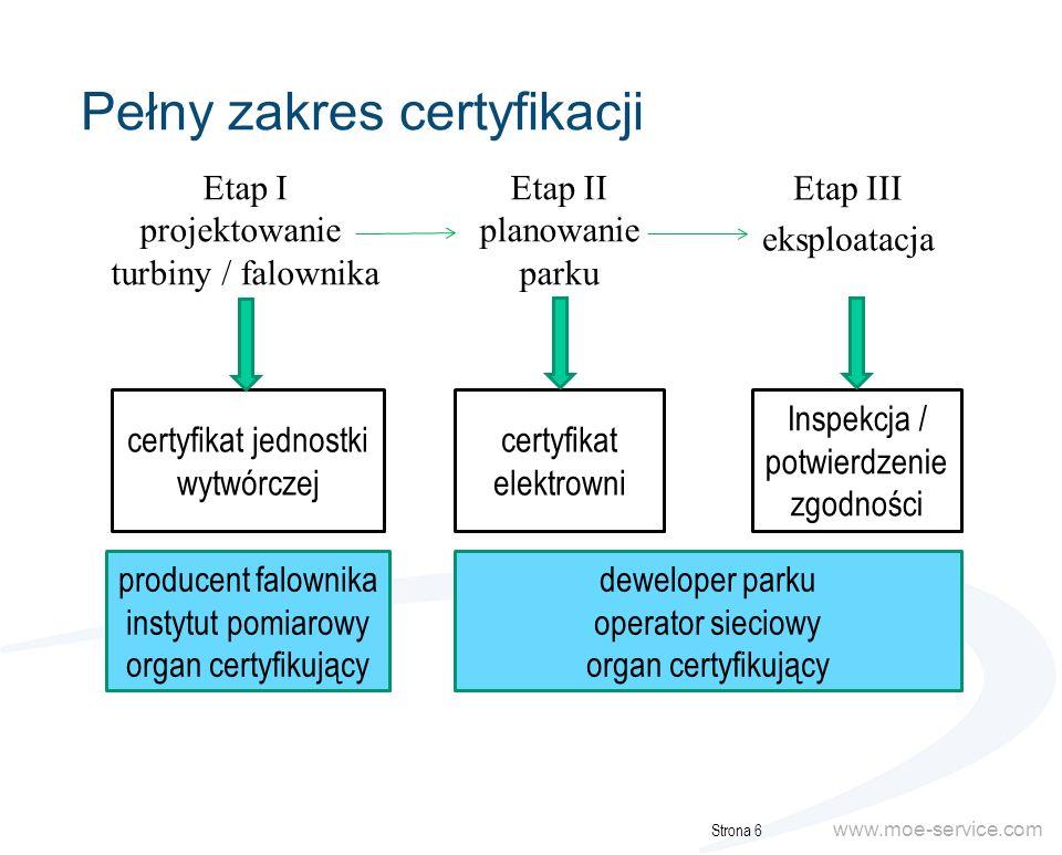 www.moe-service.com certyfikat jednostki wytwórczej certyfikat elektrowni Inspekcja / potwierdzenie zgodności Etap I projektowanie turbiny / falownika